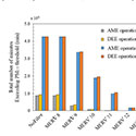 Impact of Air-side Economizer Control Considering Air Quality Index on Variable Air Volume System Performance